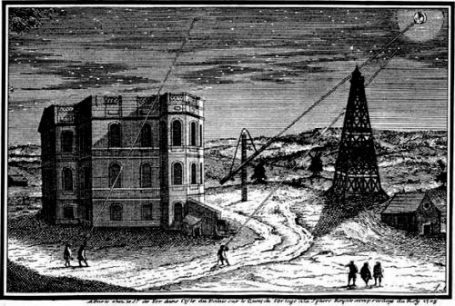 Paris Observatory XVII century