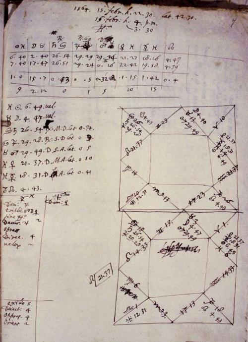 Galileo's Horoscope