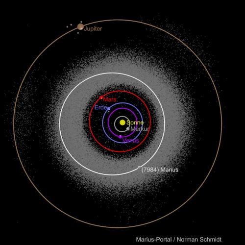 Marius-Solar-System Norman Schmidt