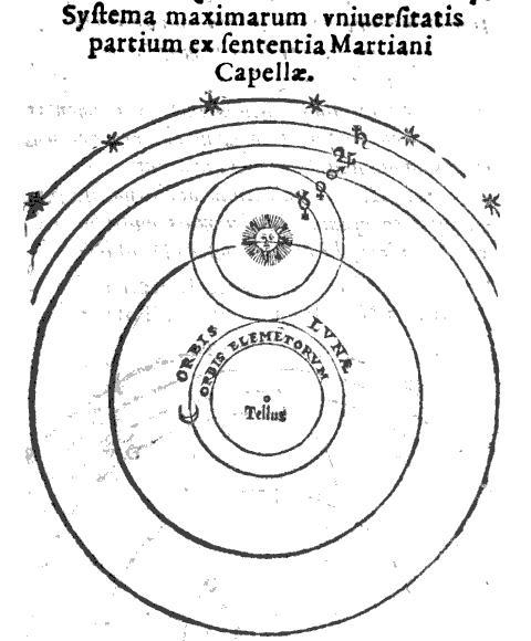 Capellan system - Valentin Naboth (1573)