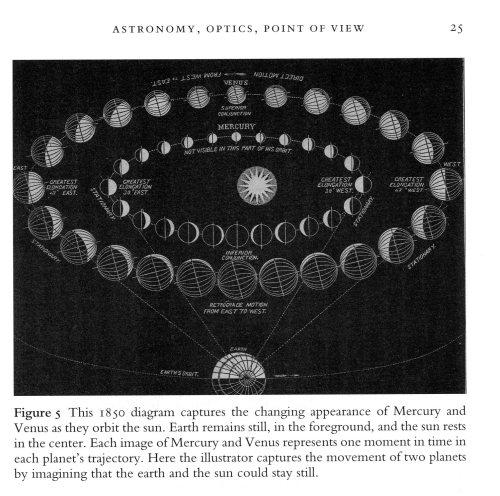 Mercury Venus
