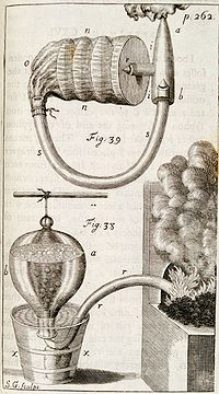 Pneumatic Tr From Vegetable Staticks, opposite page 262 Source: Wikimedia Commons