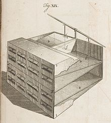 Image of a Ventilation Bellows devised by Stephen Hales Source: Wellcome Library via Wikimedia Commons