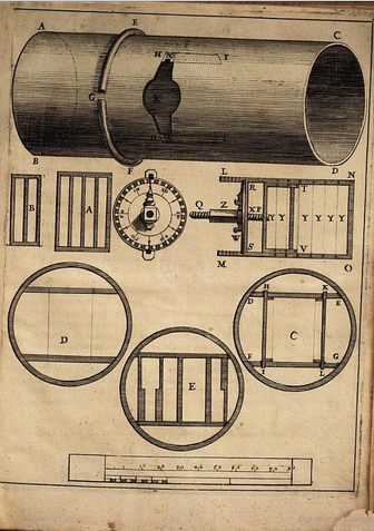 Adrien Auzout's (1621-1692) Micrometer published in his book (1662) Source: Wikimedia Commons