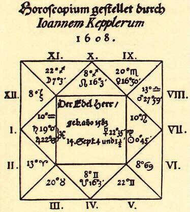 A Renaissance Horoscope Kepler's Horoskop für Wallenstein Source: Wikimedia Commons