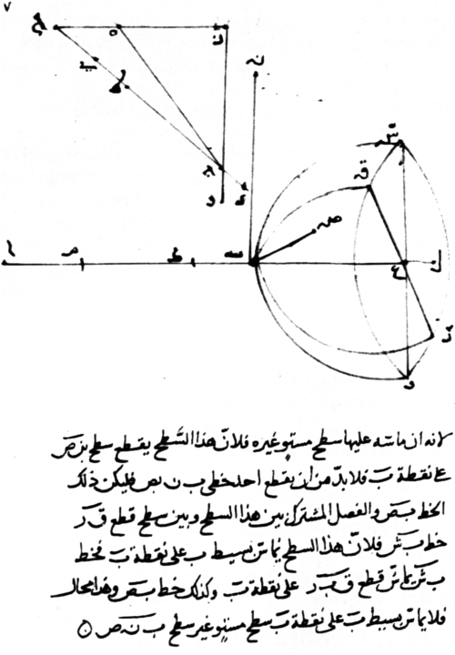A Pioneer in Anaclastics: Ibn Sahl on Burning Mirrors and Lenses