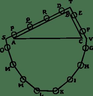 298px-StevinEquilibrium.svg