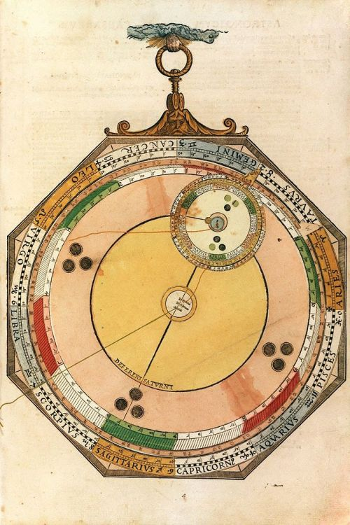 Astronomicum_Caesareum_(1540).f03