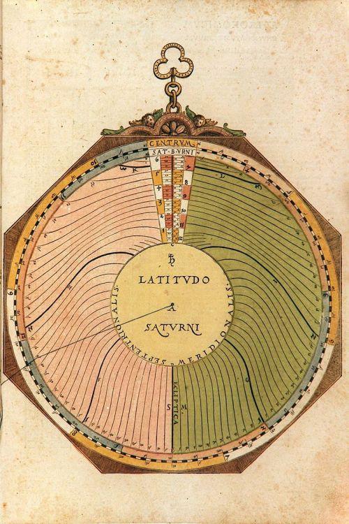 Astronomicum_Caesareum_(1540).f04