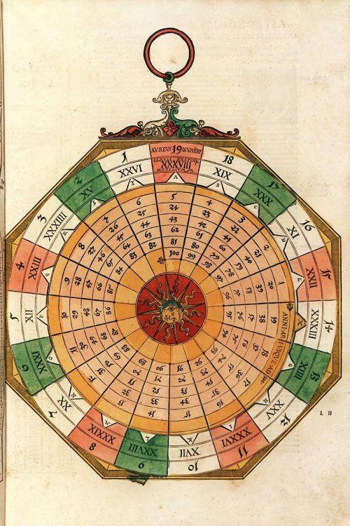 Astronomicum_Caesareum_(1540).f30