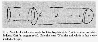 Della Porta Telescope Sketch