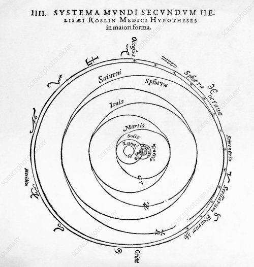 Geoheliocentric cosmology, 16th century