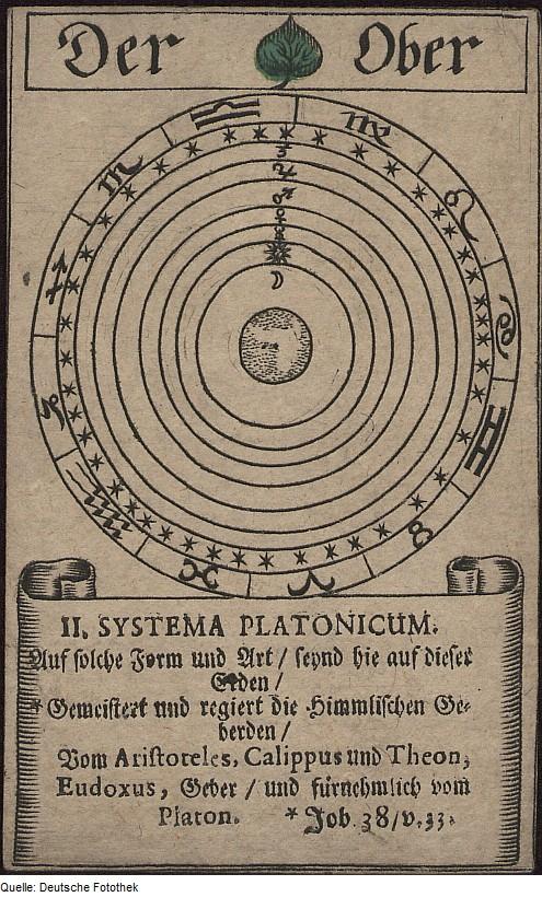 Fotothek_df_tg_0005491_Astronomie_^_Astrologie_^_Zodiak_^_Sternbild_^_Tierkreiszeichen_^_Karte_^_Spielk