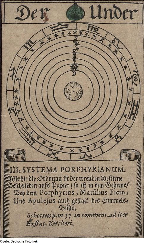 Fotothek_df_tg_0005492_Astronomie_^_Astrologie_^_Zodiak_^_Sternbild_^_Tierkreiszeichen_^_Karte_^_Spielk