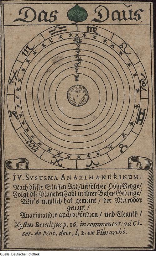 Fotothek_df_tg_0005493_Astronomie_^_Astrologie_^_Zodiak_^_Sternbild_^_Tierkreiszeichen_^_Karte_^_Spielk