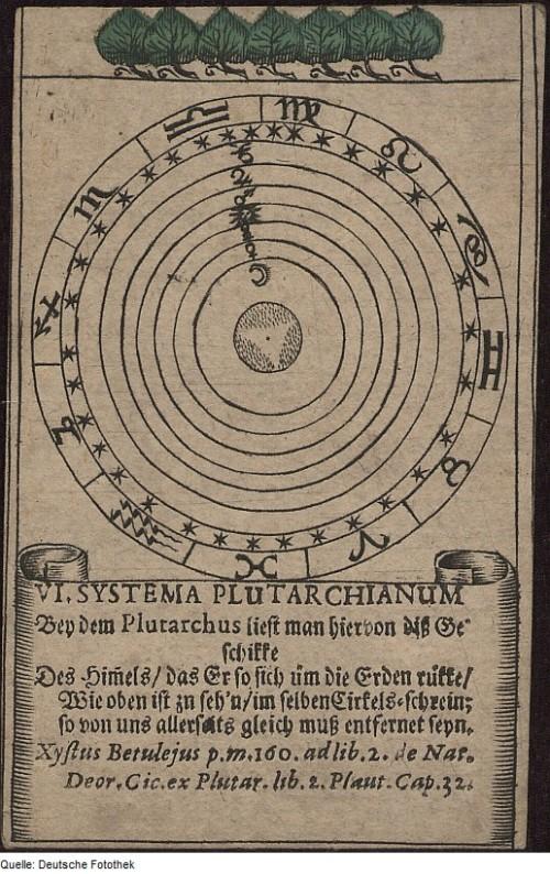 Fotothek_df_tg_0005495_Astronomie_^_Astrologie_^_Zodiak_^_Sternbild_^_Tierkreiszeichen_^_Karte_^_Spielk