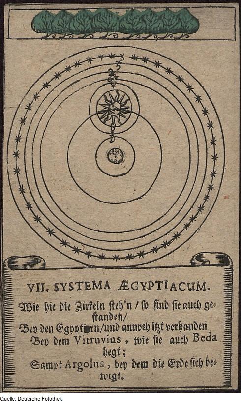 Fotothek_df_tg_0005496_Astronomie_^_Astrologie_^_Zodiak_^_Sternbild_^_Tierkreiszeichen_^_Karte_^_Spielk