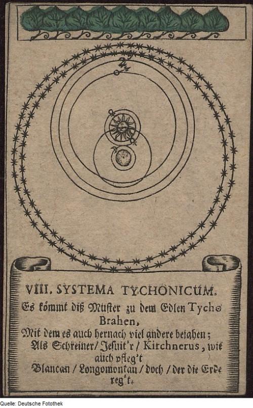 Fotothek_df_tg_0005497_Astronomie_^_Astrologie_^_Zodiak_^_Sternbild_^_Tierkreiszeichen_^_Karte_^_Spielk