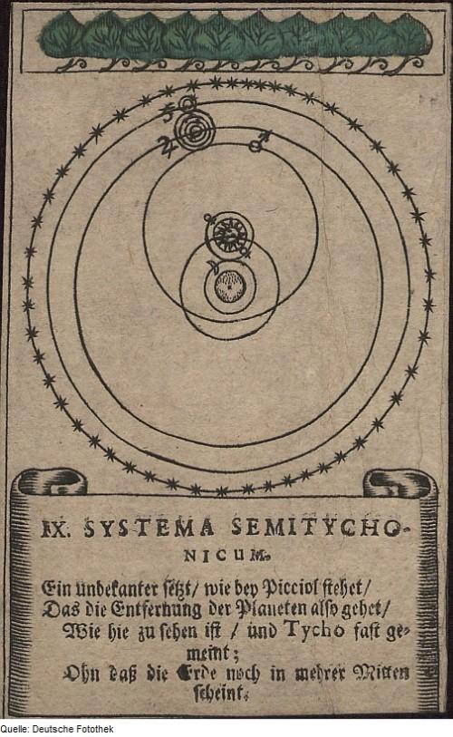 Fotothek_df_tg_0005498_Astronomie_^_Astrologie_^_Zodiak_^_Sternbild_^_Tierkreiszeichen_^_Karte_^_Spielk