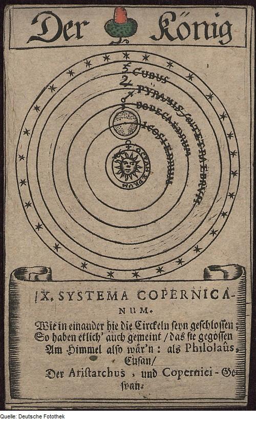 Fotothek_df_tg_0005499_Astronomie_^_Astrologie_^_Zodiak_^_Sternbild_^_Tierkreiszeichen_^_Karte_^_Spielk