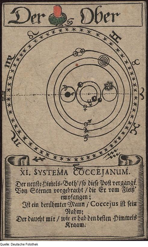 Fotothek_df_tg_0005500_Astronomie_^_Astrologie_^_Zodiak_^_Sternbild_^_Tierkreiszeichen_^_Karte_^_Spielk