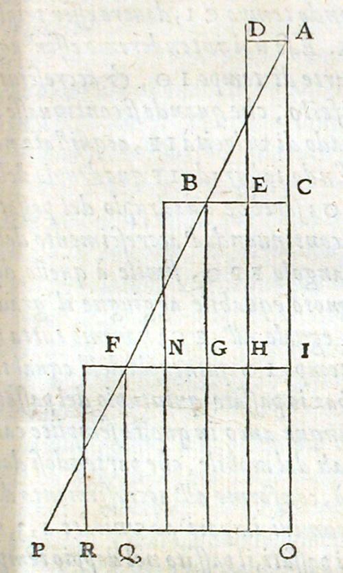 Galileo-1638-173