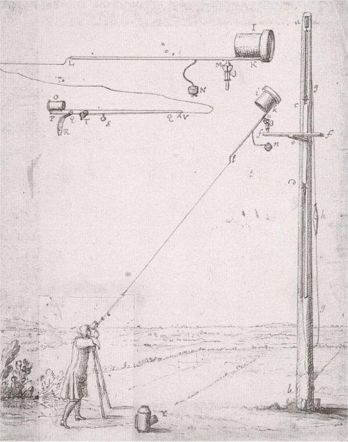 Aerialtelescope