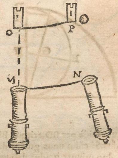 Dechales-Coriolis-Cannon