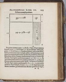 lossy-page1-220px-Michael_Stifel's_Arithmetica_Integra_(1544)_p225.tif