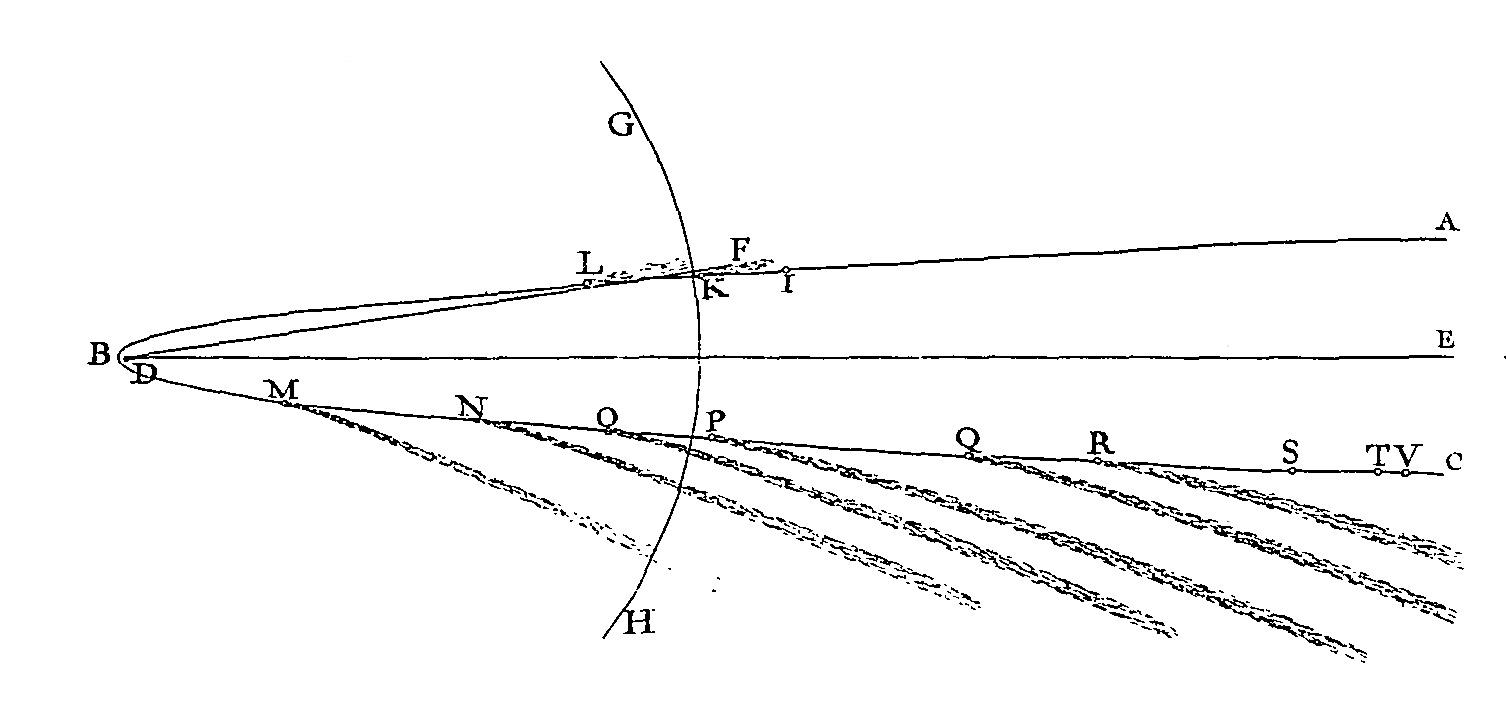 Newton_Comet1680