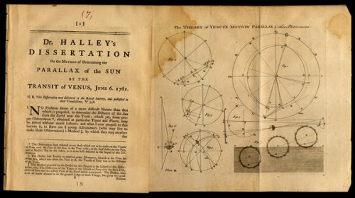 Halley_1716_proposal_of_determining_the_parallax_of_the_sun