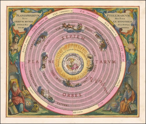 2880px-1660_celestial_map_illustrating_Claudius_Ptolemy's_model_of_the_Universe