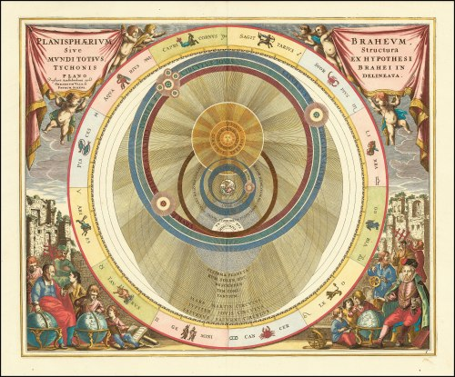 2880px-1660_chart_illustrating_Danish_astronomer_Tycho_Brahe's_model_of_the_universe