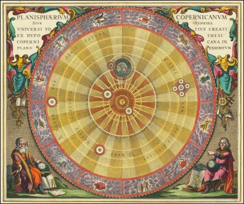 2880px-Andreas_Cellarius_-_Planisphaerium_Copernicanum_Sive_Systema_Universi_Totius_Creati_Ex_Hypothesi_Copernicana_In_Plano_Exhibitum