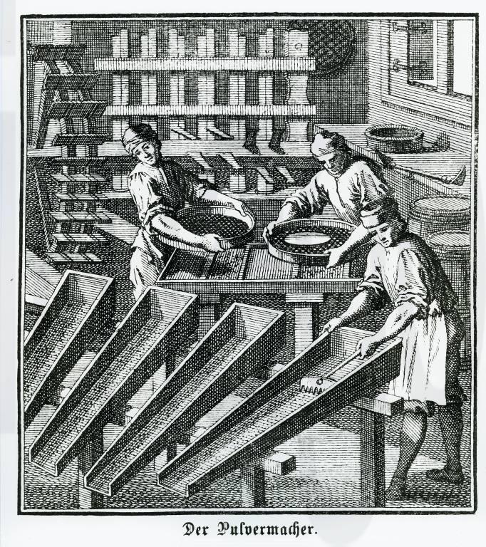 Der Pulvermacher Kupferstich Regensburger Ständebuch 1698 Christoph Weigel der Ältere 1654 172
